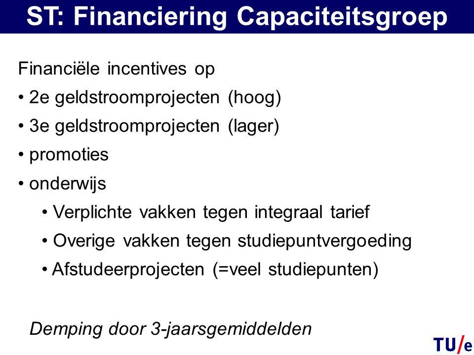 ST: Financiering Capaciteitsgroep