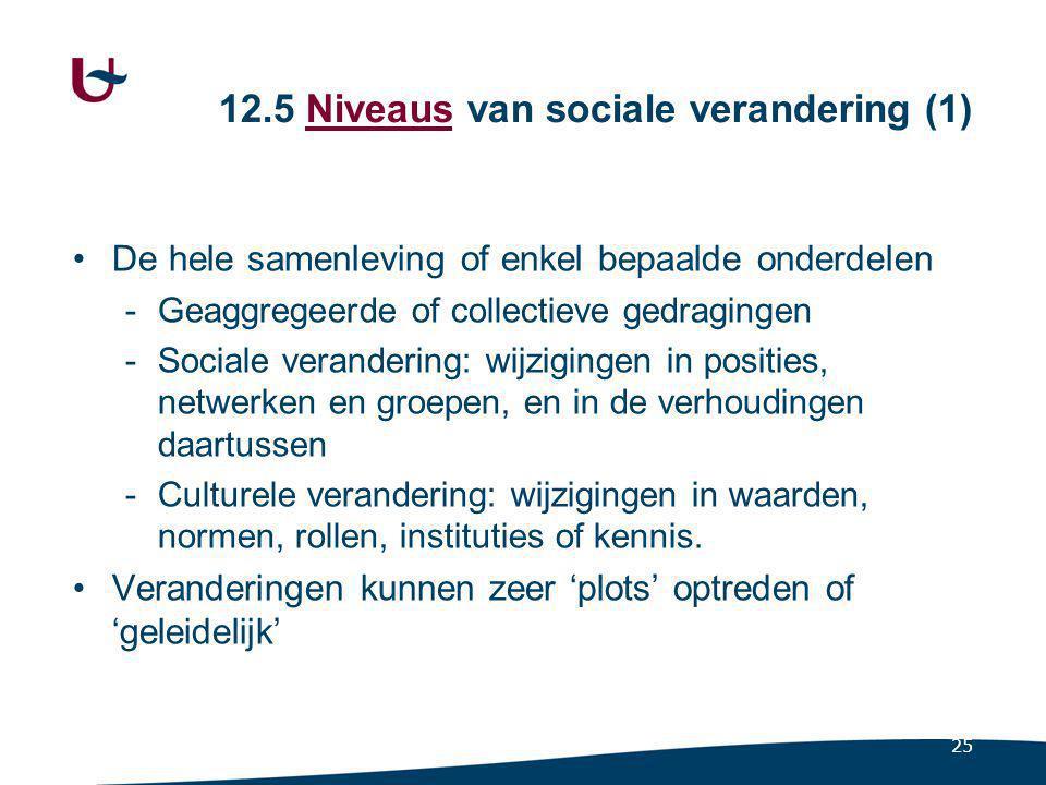 12.5 Niveaus van sociale verandering (2)