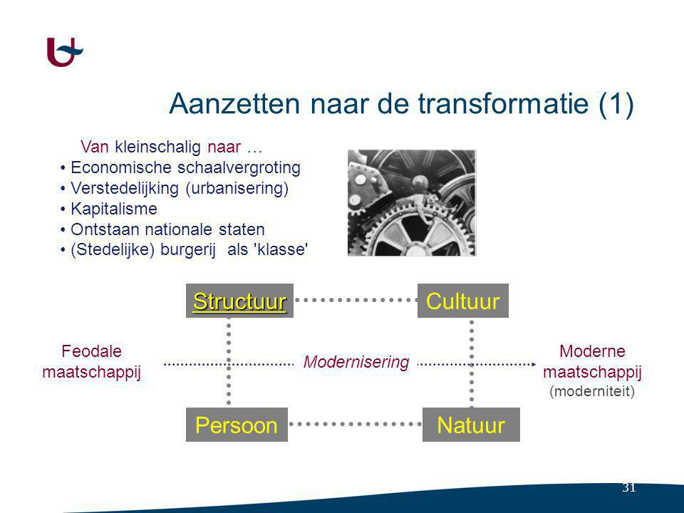Aanzetten naar de transformatie (2)