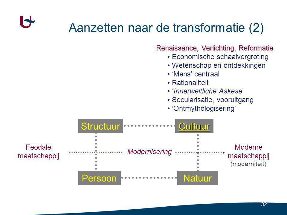 Aanzetten naar de transformatie (3)