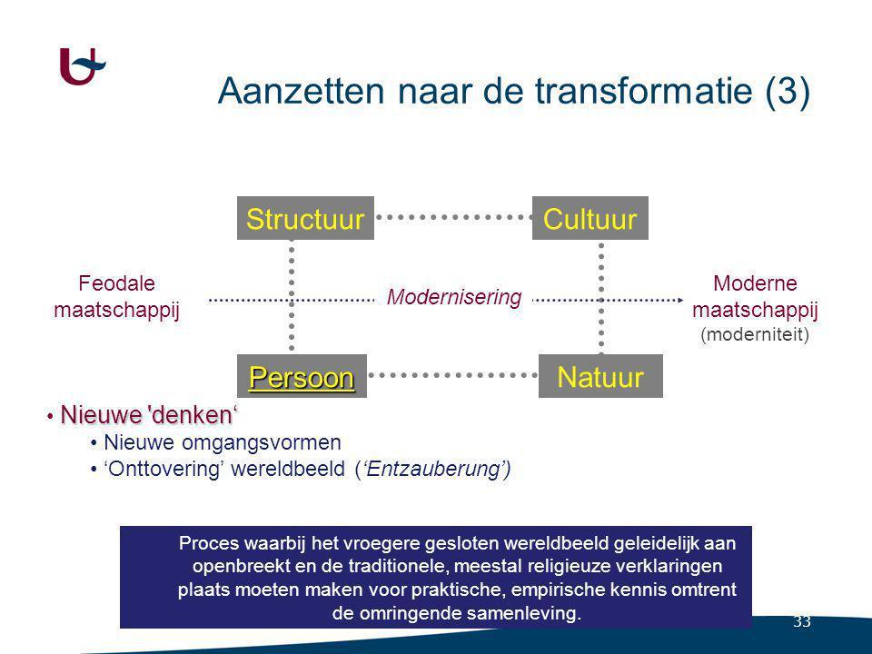 Aanzetten naar de transformatie (4)