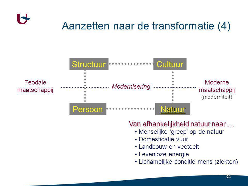 Moderniseringsprocessen Conceptueel kader sociologische begrippen
