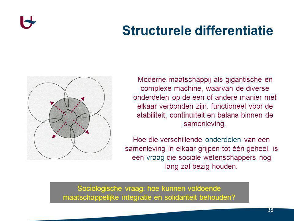 12.7.1 Enkele differentiatieprocessen