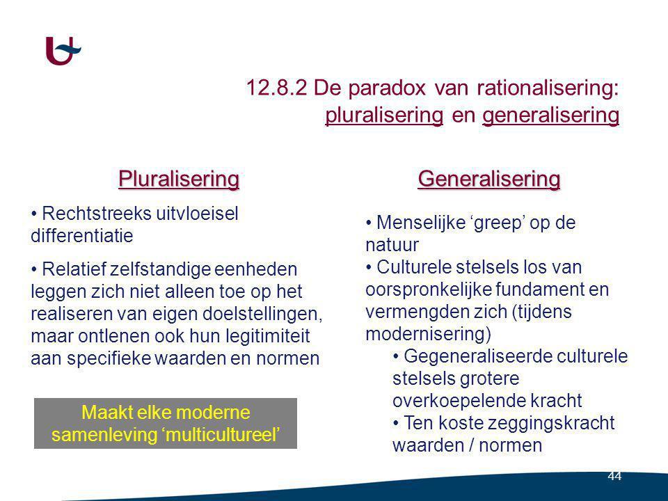 12.9 Individualisering Individualisering