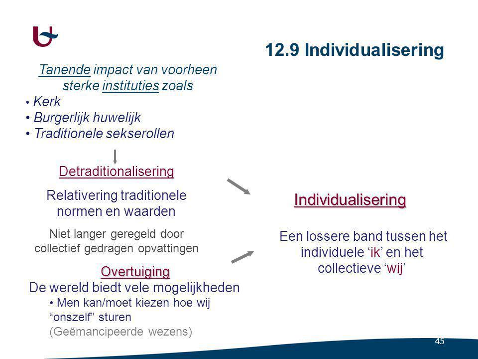 12.9.1 Voorbeelden van individualisering