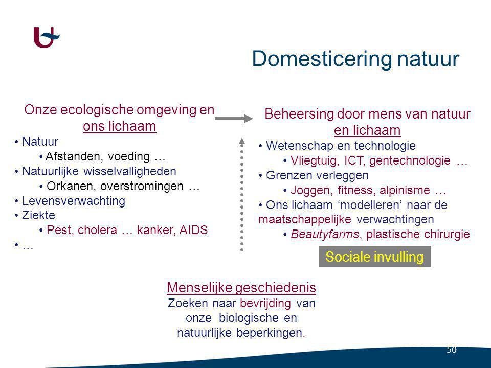 12.10.1 Voorbeelden van domesticering