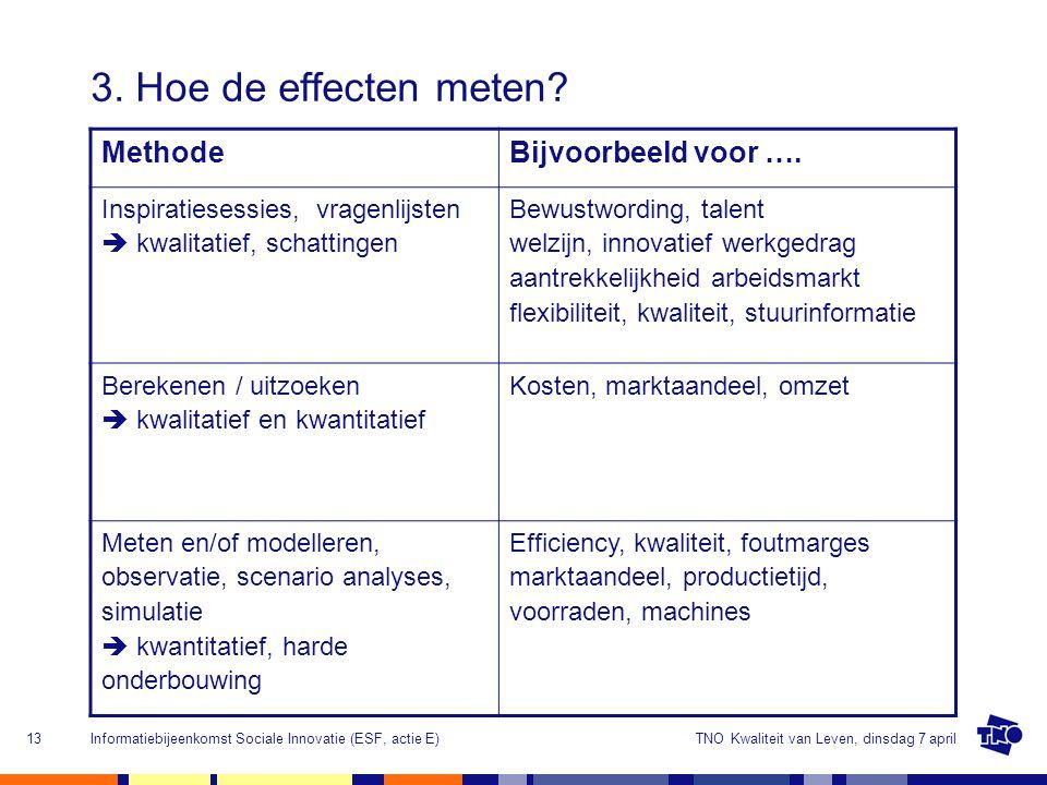 3. Hoe de effecten meten Methode Bijvoorbeeld voor ….