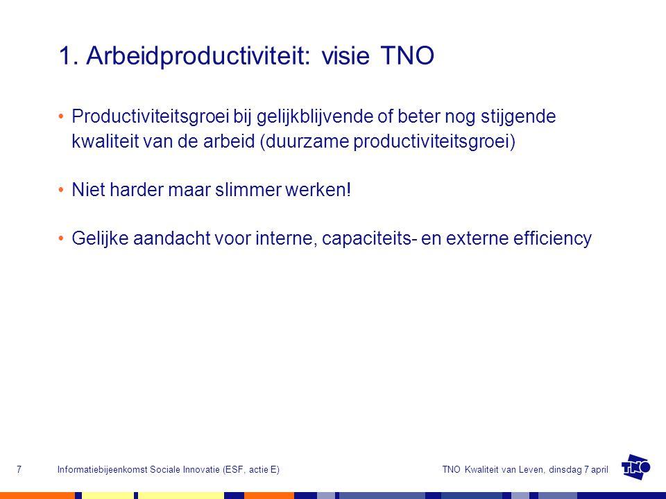 1. Arbeidproductiviteit: visie TNO