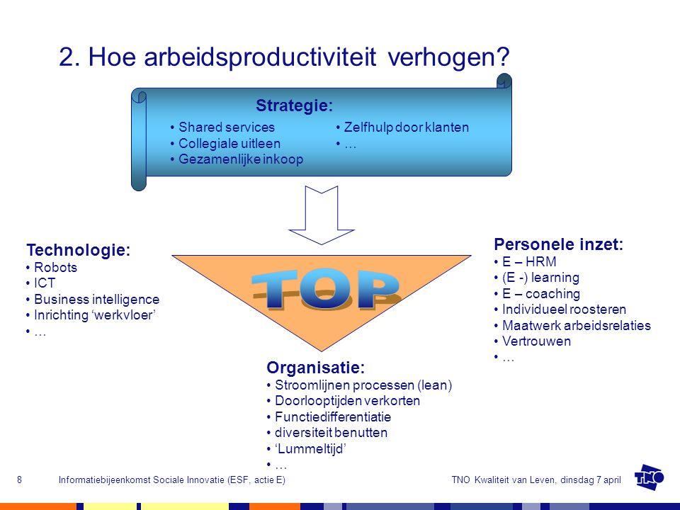 2. Hoe arbeidsproductiviteit verhogen