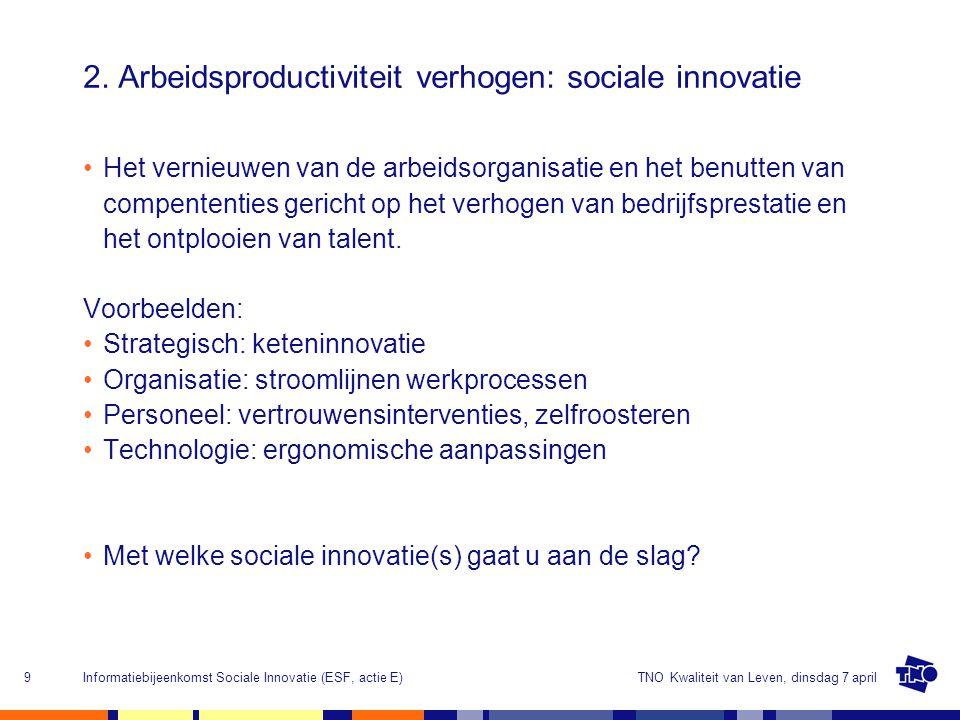 2. Arbeidsproductiviteit verhogen: sociale innovatie