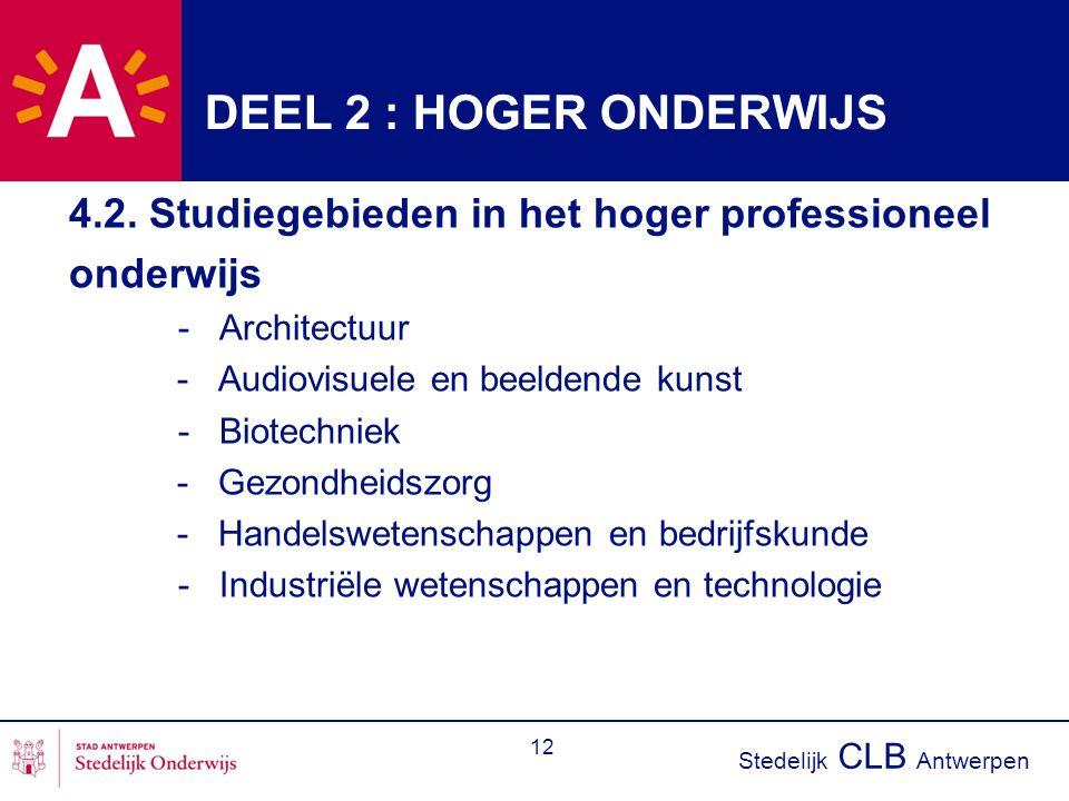 DEEL 2 : HOGER ONDERWIJS 4.2. Studiegebieden in het hoger professioneel. onderwijs. - Architectuur.