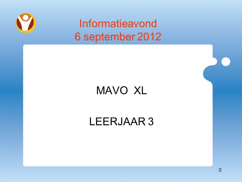 Programma MAVO 3 19.30 Welkomstwoord T. Meurs