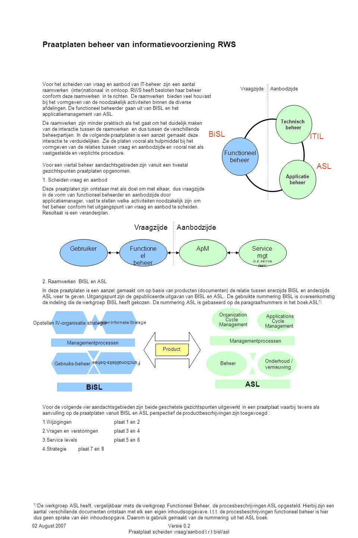 Praatplaten beheer van informatievoorziening RWS