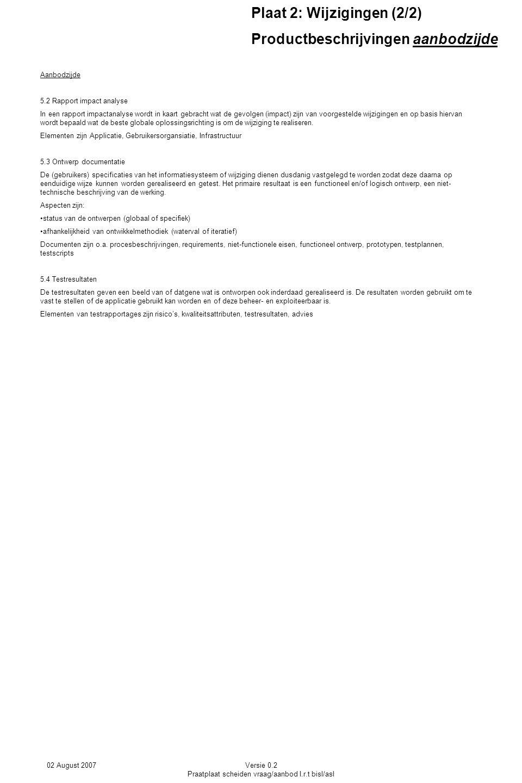 Praatplaat scheiden vraag/aanbod I.r.t bisl/asl