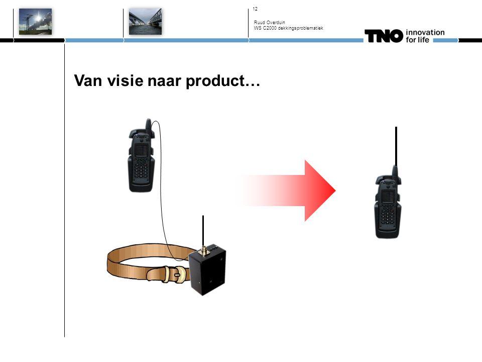 Dank voor uw aandacht! Ruud.Overduin@tno.nl TNO locatie Delft