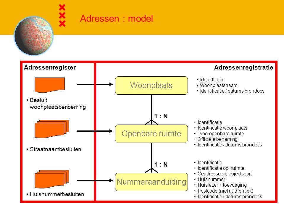 Adressen : model Woonplaats Openbare ruimte Nummeraanduiding 1 : N
