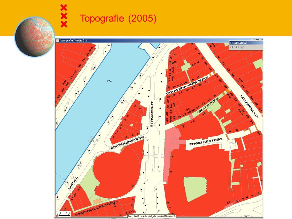 Topografie (2005)
