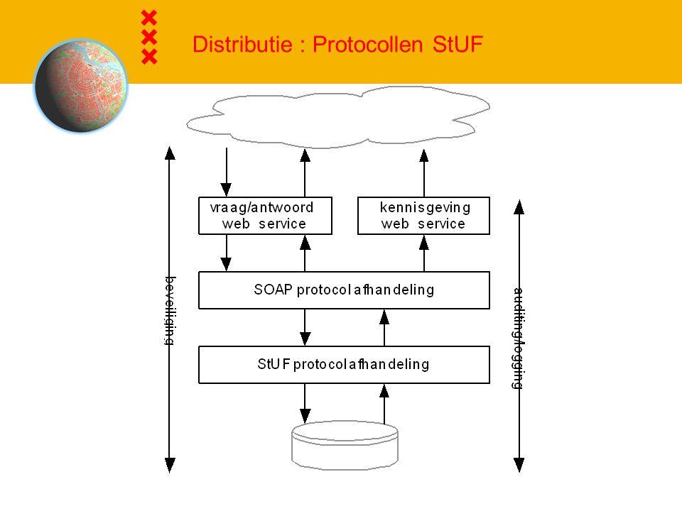 Distributie : Protocollen StUF