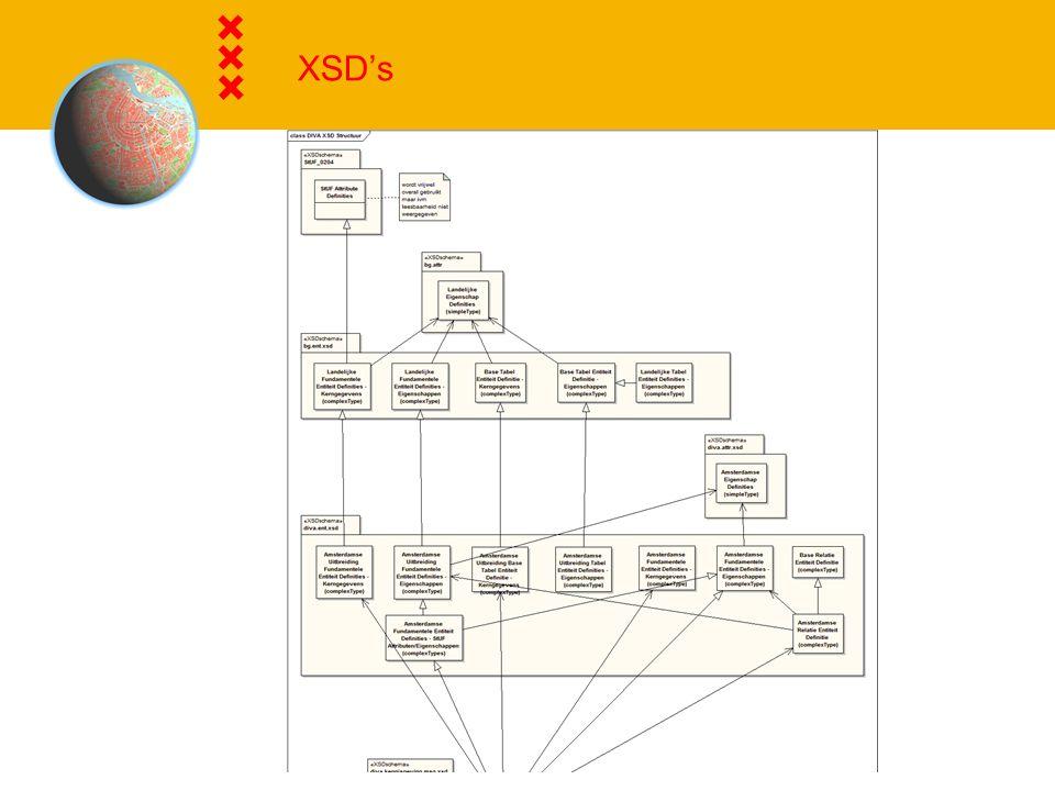 XSD's