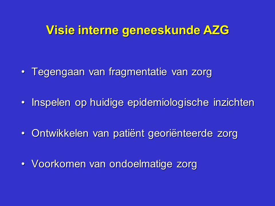Visie interne geneeskunde AZG