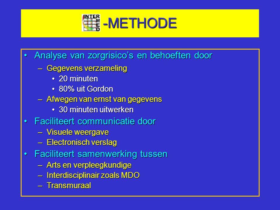 -METHODE Analyse van zorgrisico's en behoeften door