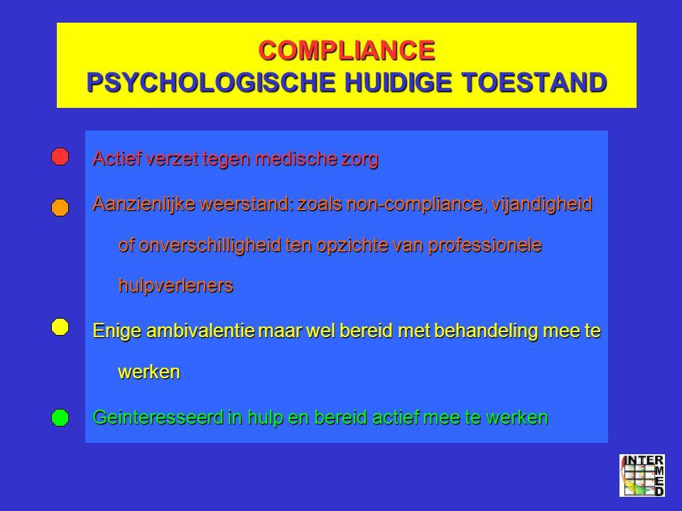 COMPLIANCE PSYCHOLOGISCHE HUIDIGE TOESTAND