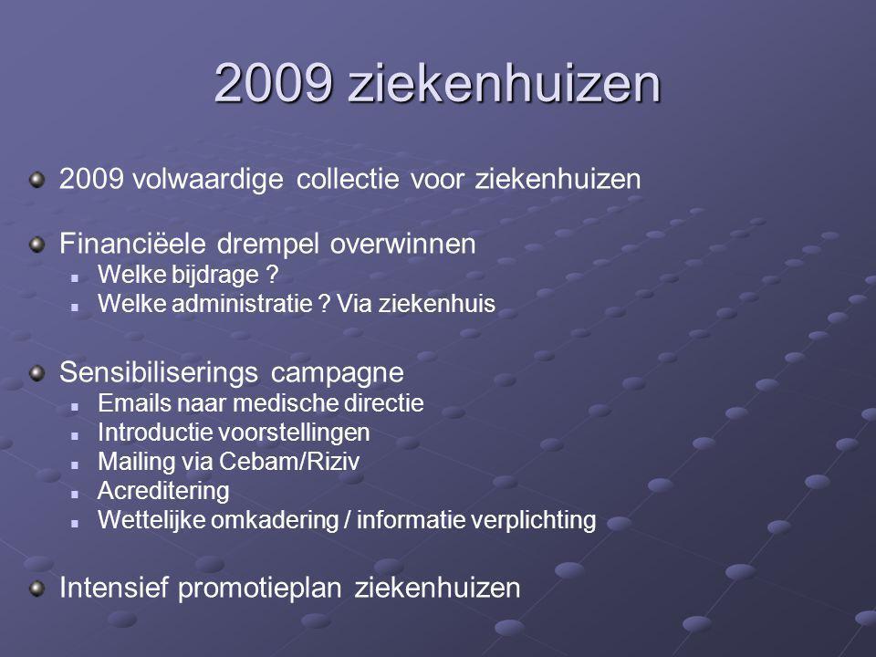 2009 ziekenhuizen 2009 volwaardige collectie voor ziekenhuizen
