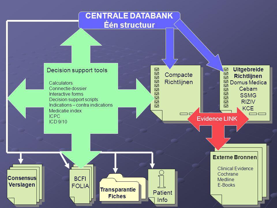 CENTRALE DATABANK Één structuur