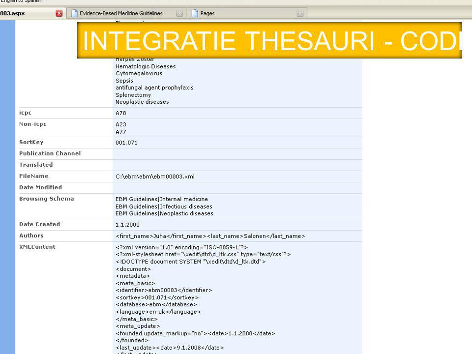 INTEGRATIE THESAURI - CODERING