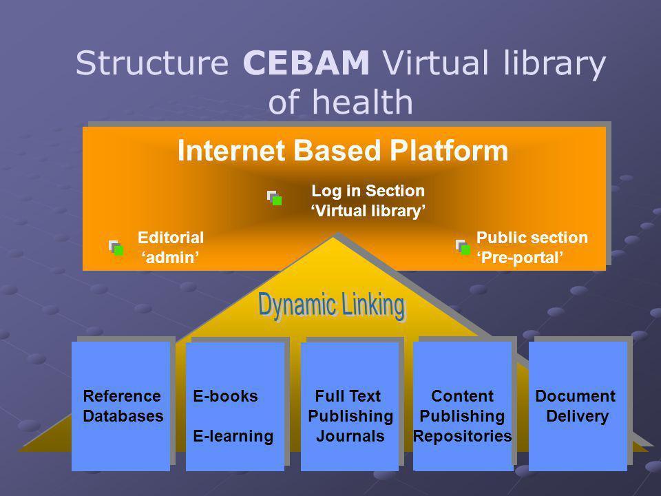 Internet Based Platform
