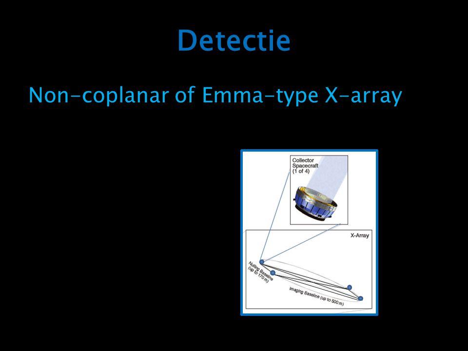 Detectie Non-coplanar of Emma-type X-array