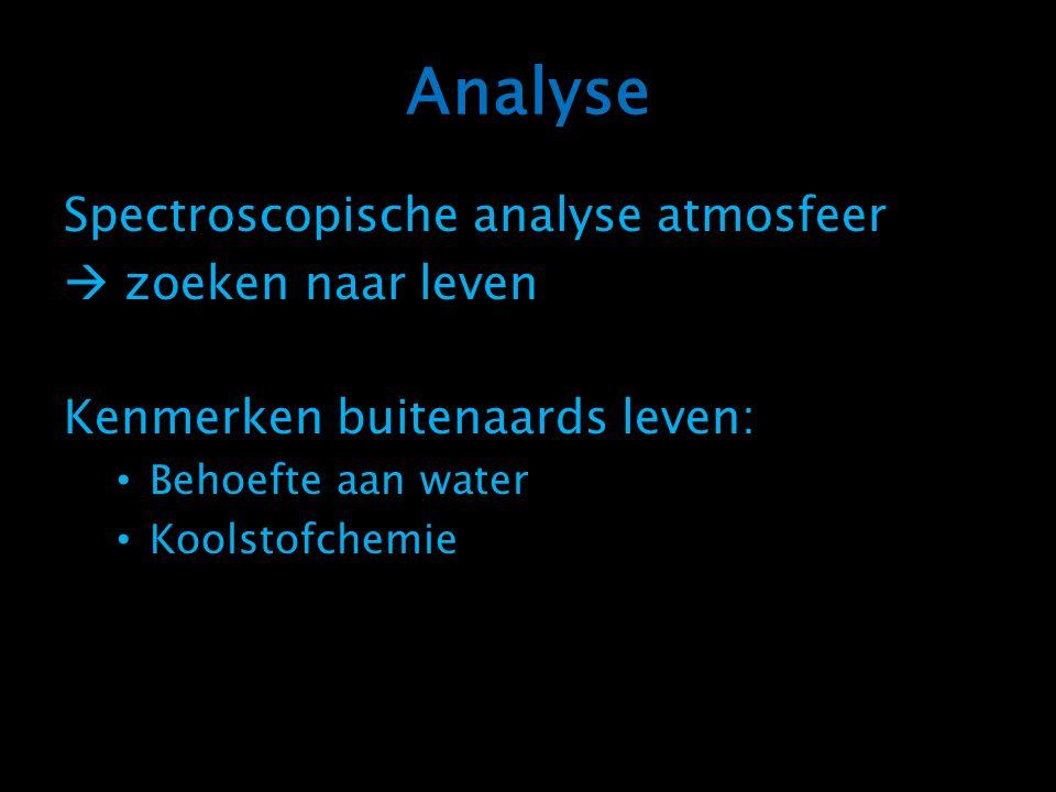 Analyse Spectroscopische analyse atmosfeer  zoeken naar leven