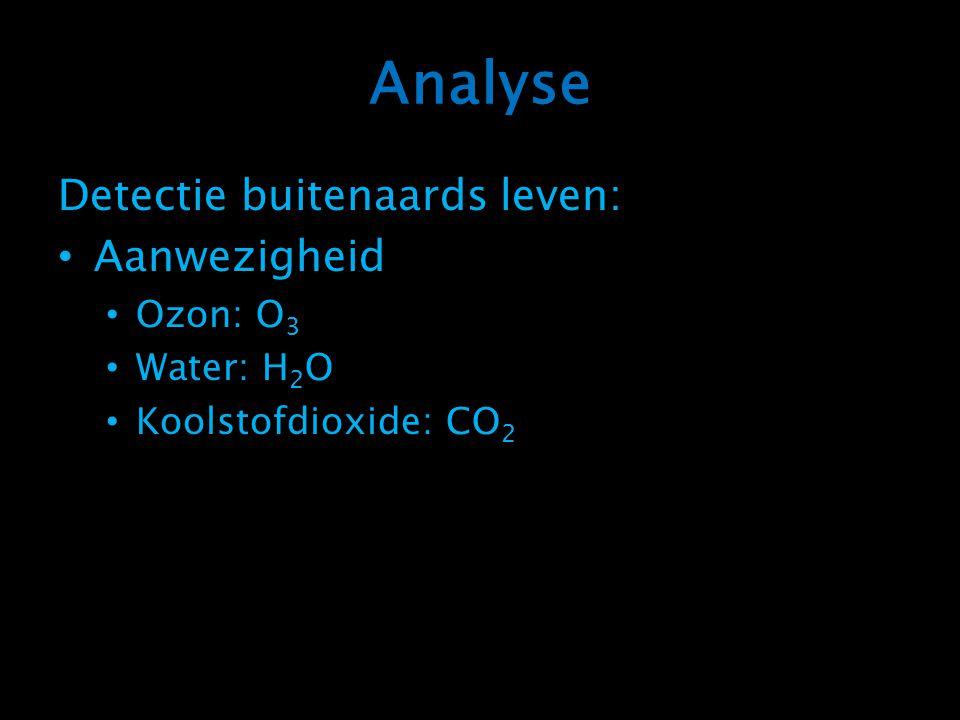 Analyse Detectie buitenaards leven: Aanwezigheid Ozon: O3 Water: H2O