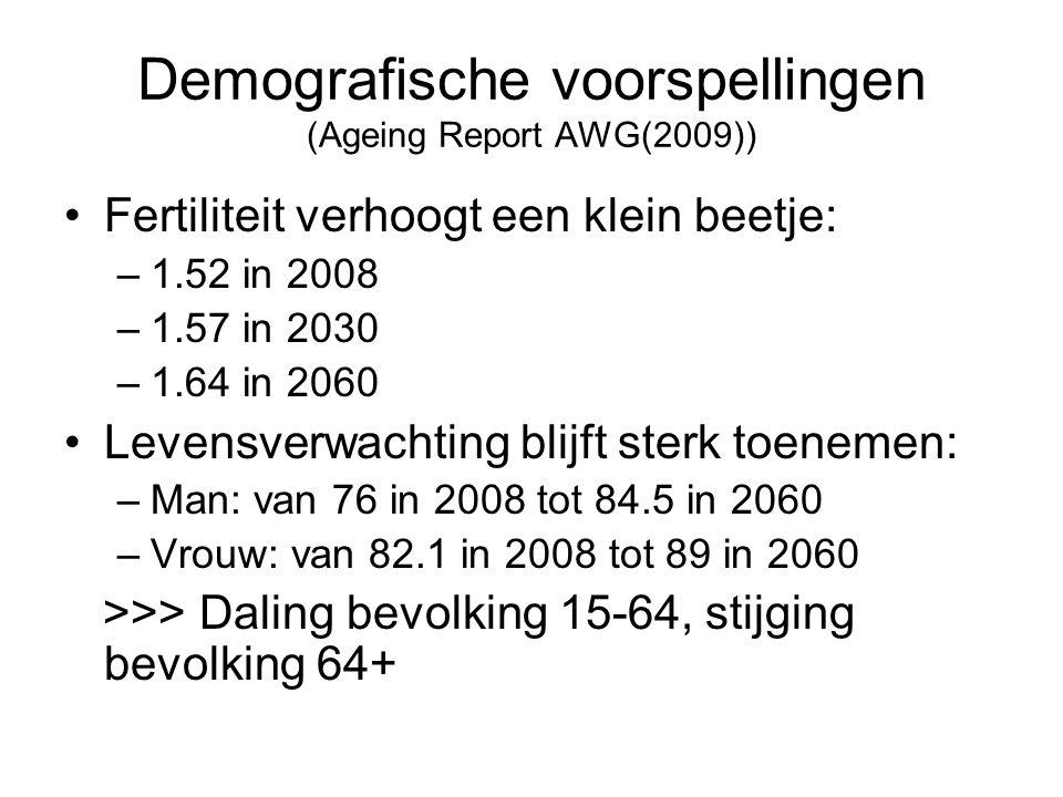 Demografische voorspellingen (Ageing Report AWG(2009))