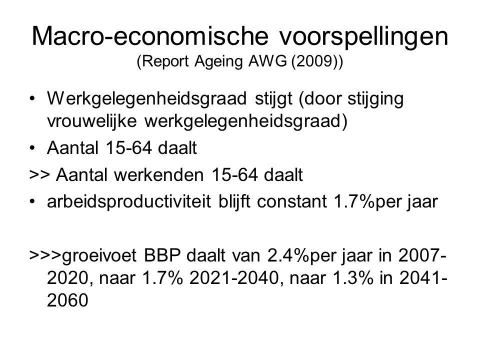 Macro-economische voorspellingen (Report Ageing AWG (2009))