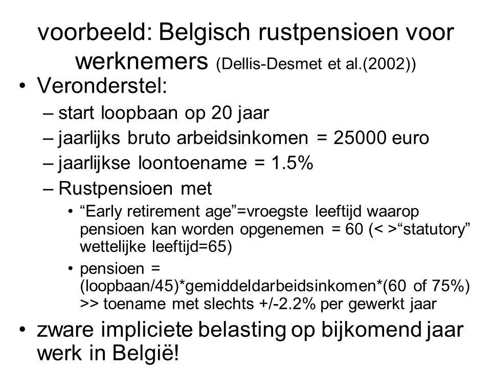 voorbeeld: Belgisch rustpensioen voor werknemers (Dellis-Desmet et al