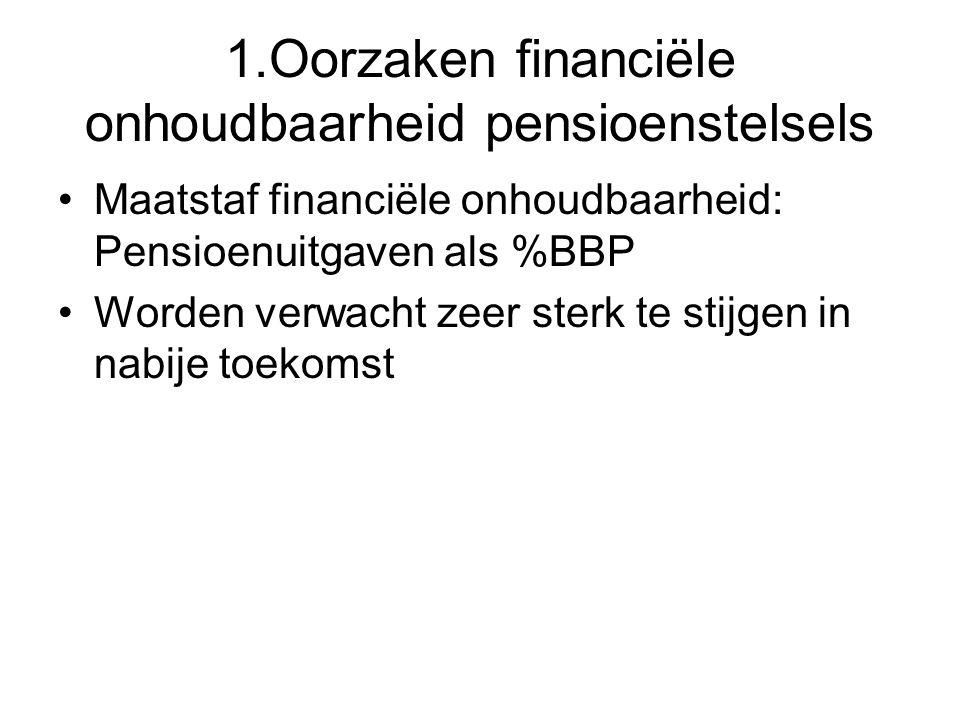 1.Oorzaken financiële onhoudbaarheid pensioenstelsels