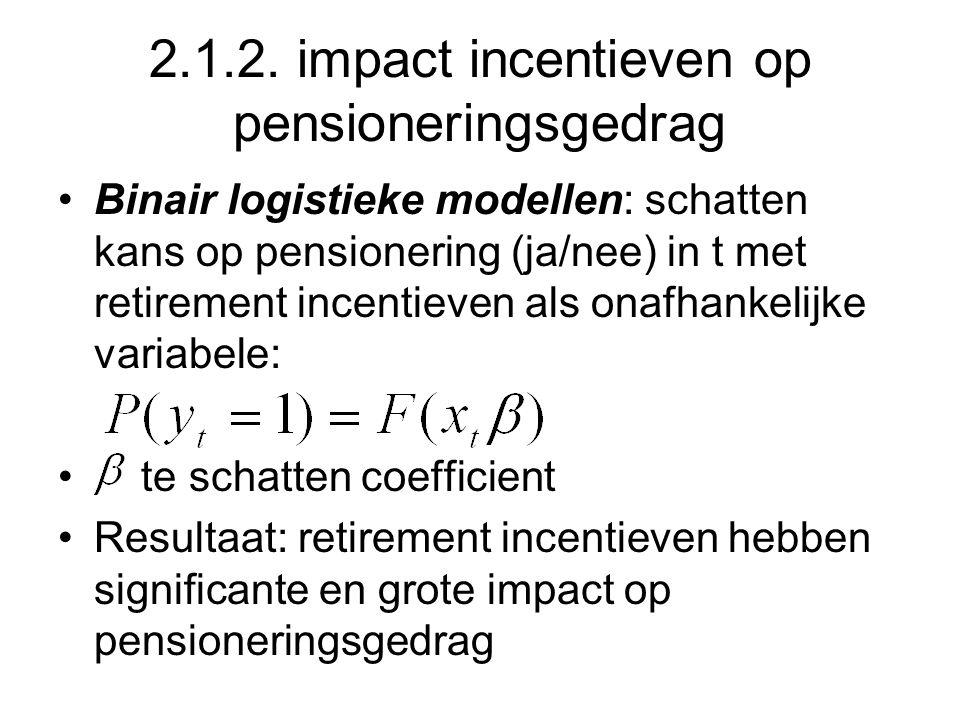 2.1.2. impact incentieven op pensioneringsgedrag