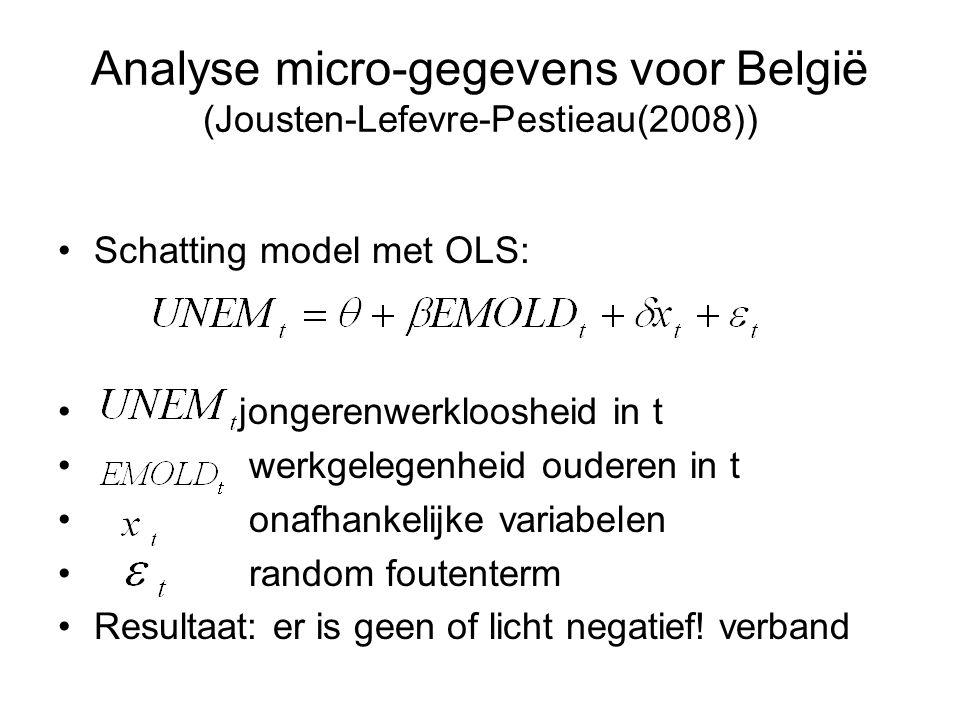Analyse micro-gegevens voor België (Jousten-Lefevre-Pestieau(2008))