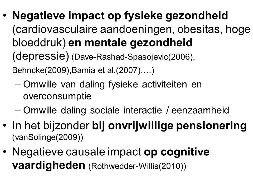 In het bijzonder bij onvrijwillige pensionering (vanSolinge(2009))