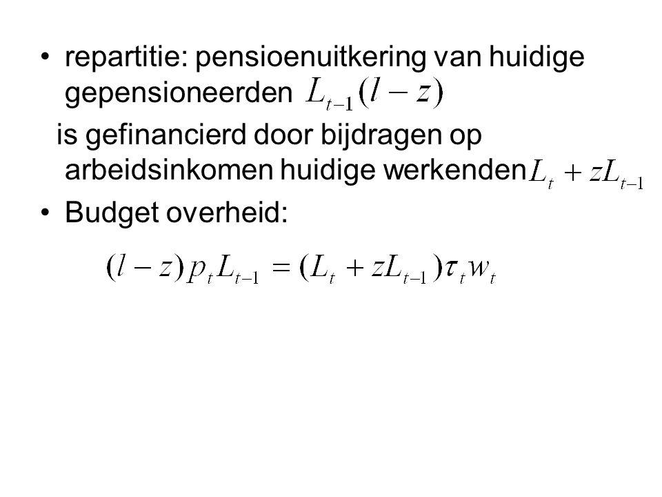 repartitie: pensioenuitkering van huidige gepensioneerden