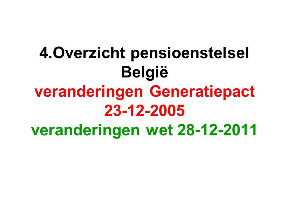 4.Overzicht pensioenstelsel België veranderingen Generatiepact 23-12-2005 veranderingen wet 28-12-2011