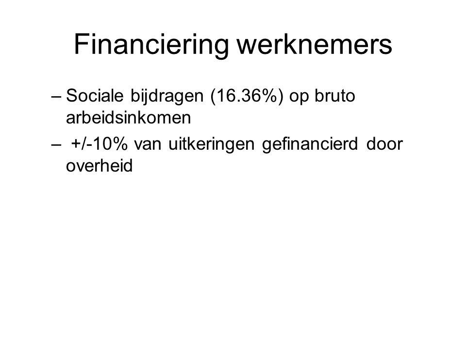 Financiering werknemers