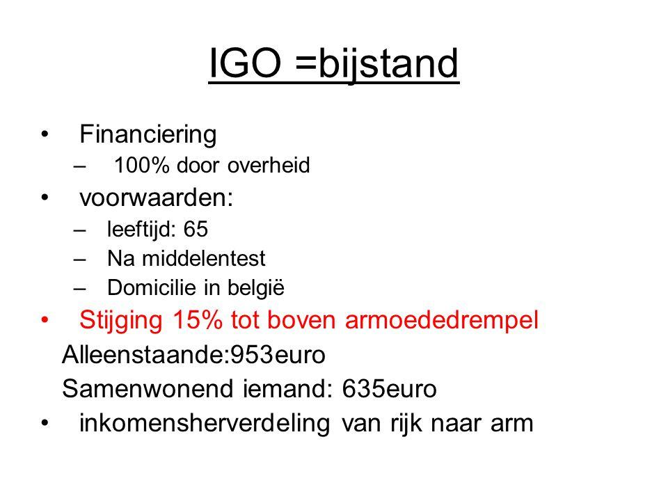 IGO =bijstand Financiering voorwaarden: