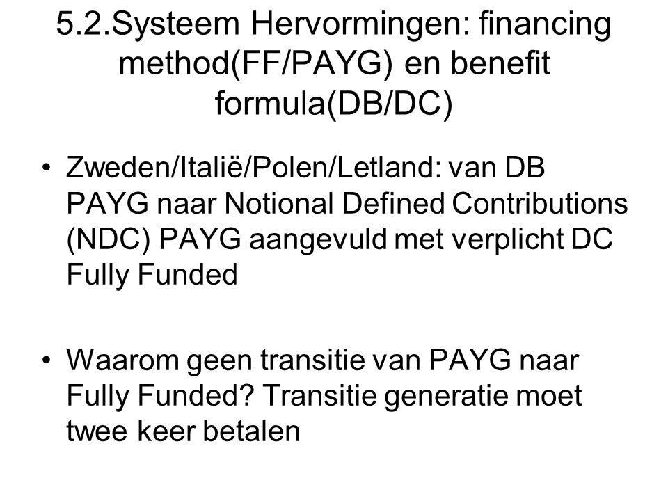 5.2.Systeem Hervormingen: financing method(FF/PAYG) en benefit formula(DB/DC)
