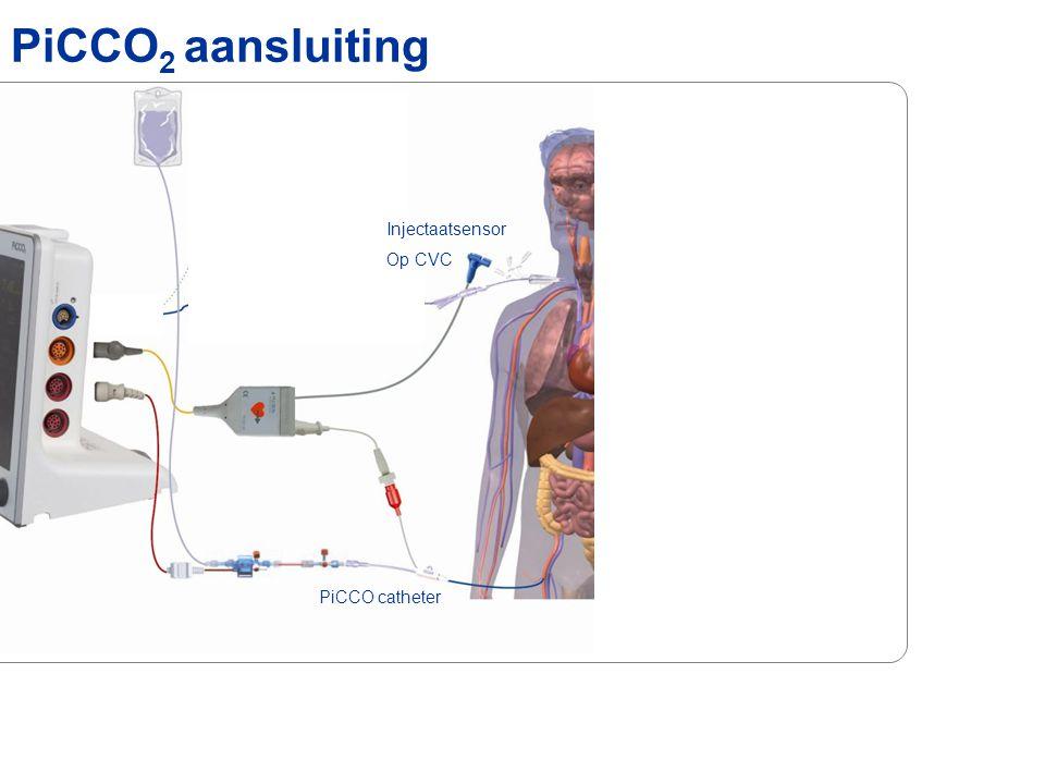 PiCCO2 aansluiting 1a Flush bag Injectaatsensor Op CVC PiCCO catheter