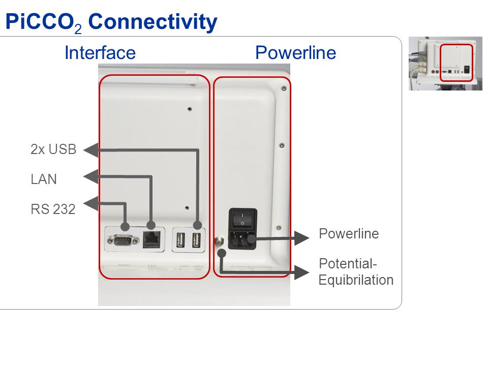 PiCCO2 Connectivity Interface Powerline 2x USB LAN RS 232 Powerline