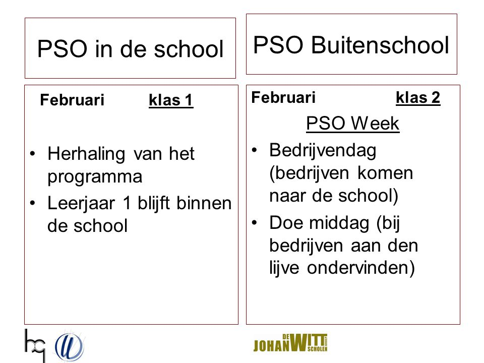 PSO Buitenschool PSO in de school Februari klas 1 PSO Week
