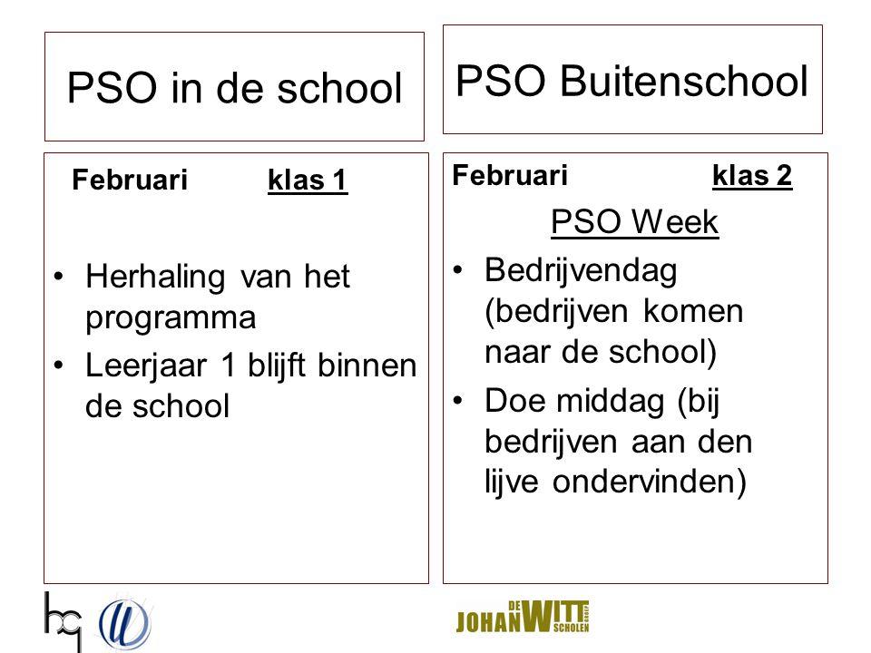 PSO Buitenschool PSO in de school Februari klas 1 PSO Week