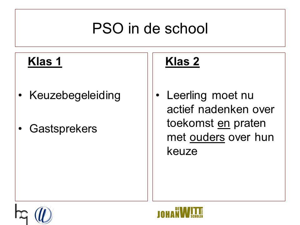 PSO in de school Klas 1 Keuzebegeleiding Gastsprekers Klas 2